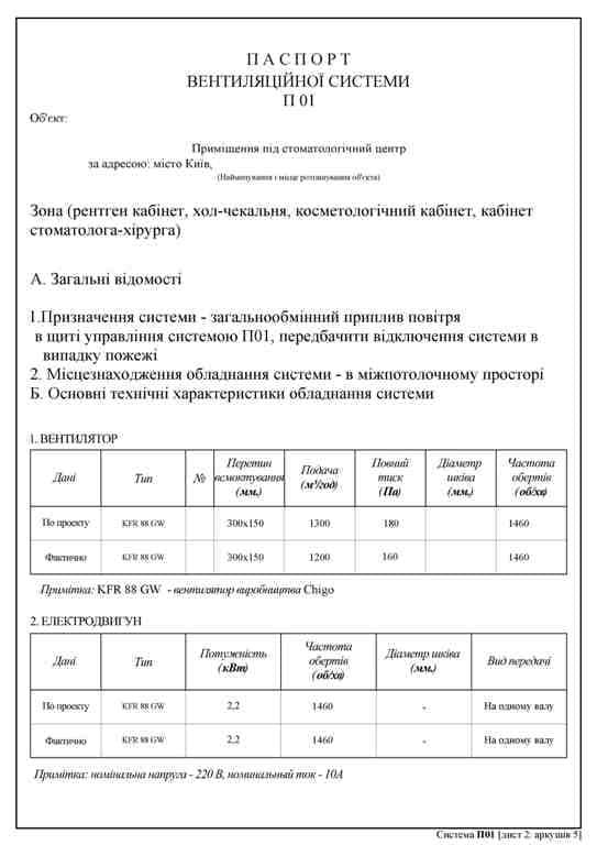 образец паспорта №2