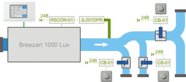 Схема припливної вентиляції