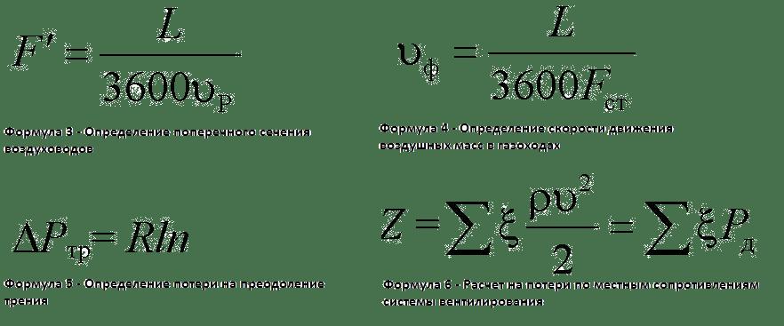 Розрахунок припливної вентиляції