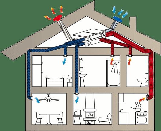 Схема вентиляції