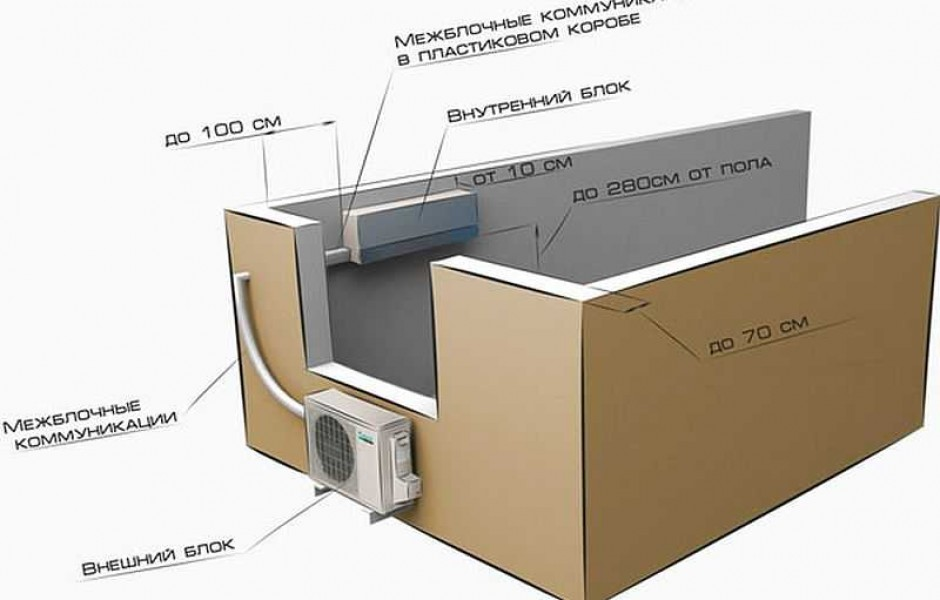 1 схема установки кондиционера